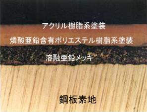 防食強化ドラム缶の防食系