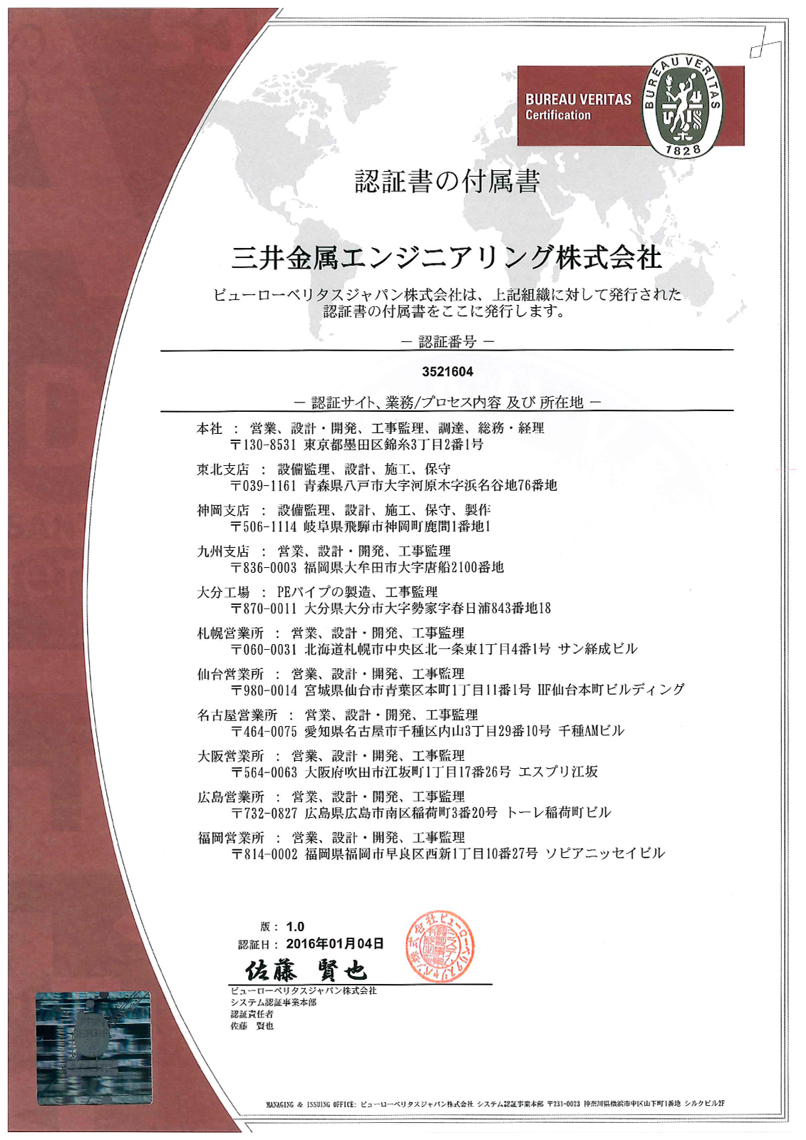 OHSAS18001(2) © MESCO 三井金属エンジニアリング株式会社