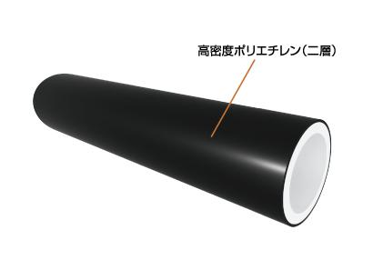 水道 用 ポリエチレン 二 層 管